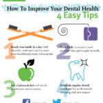 Dental Health And Tips
