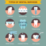 Dental Health Hygiene Tips